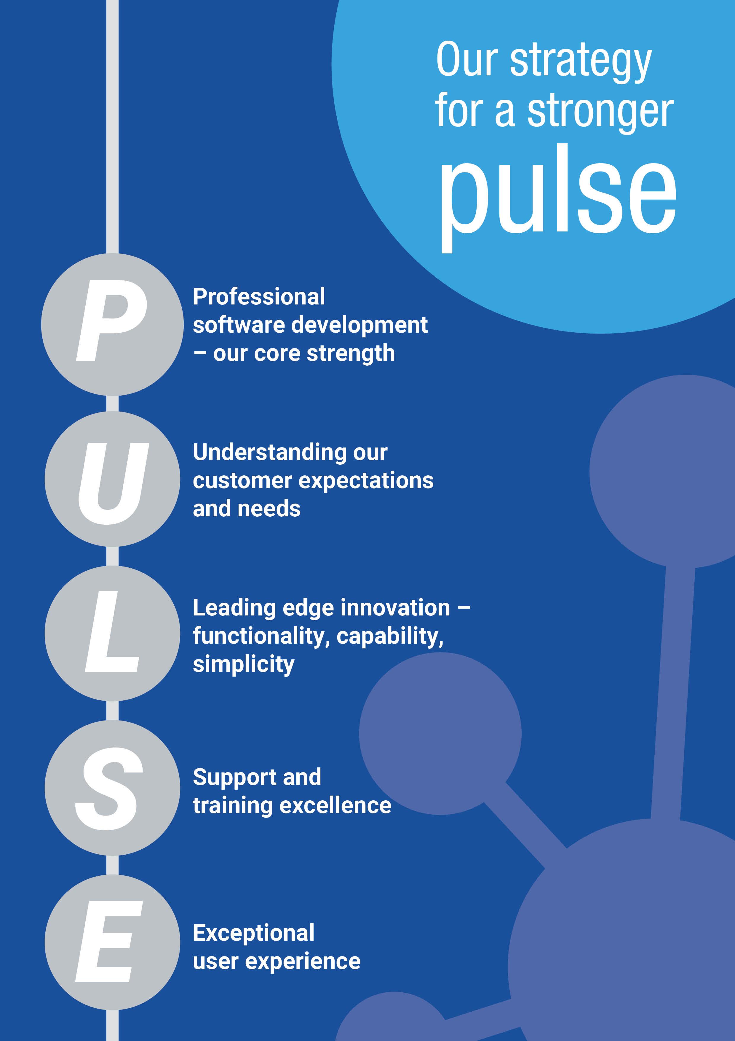 Pulse credo 2019